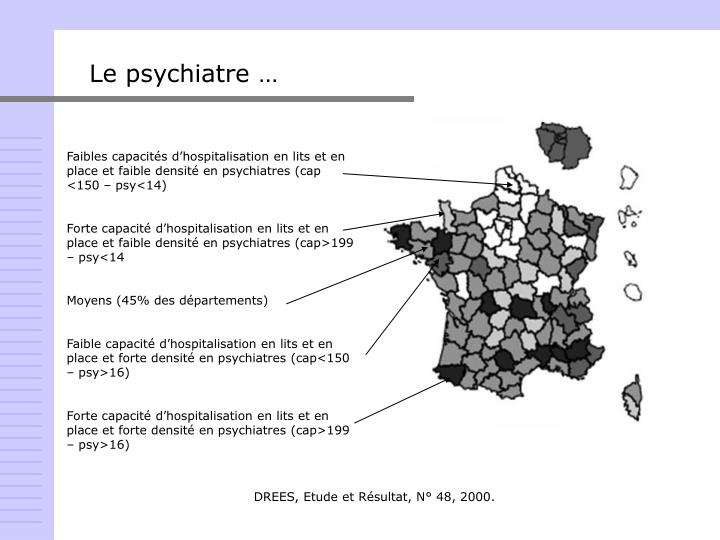 Le psychiatre …