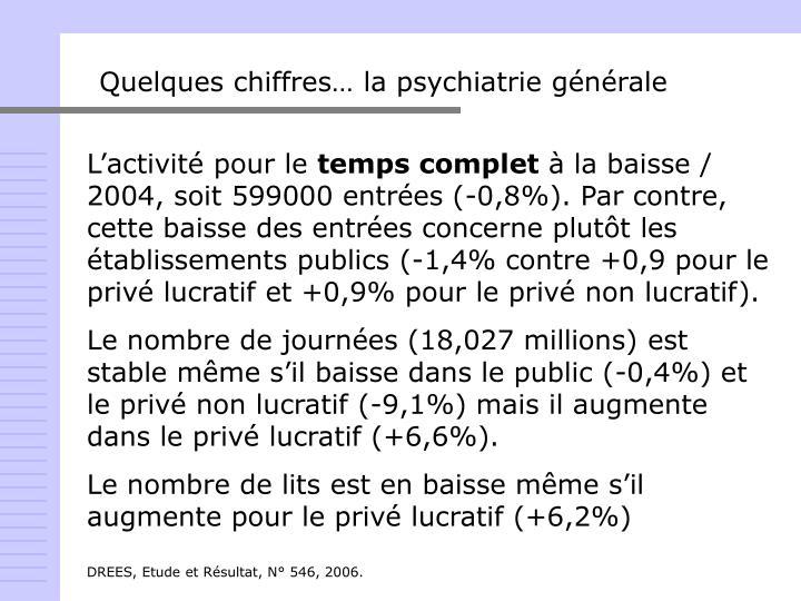 Quelques chiffres… la psychiatrie générale