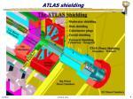 atlas shielding
