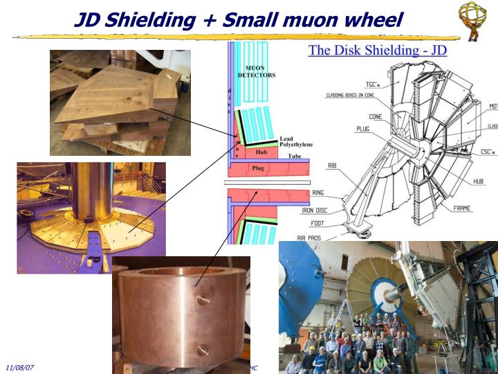 JD Shielding + Small muon wheel