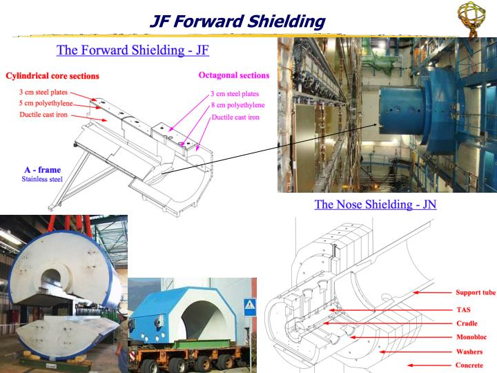 JF Forward Shielding