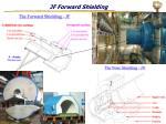jf forward shielding
