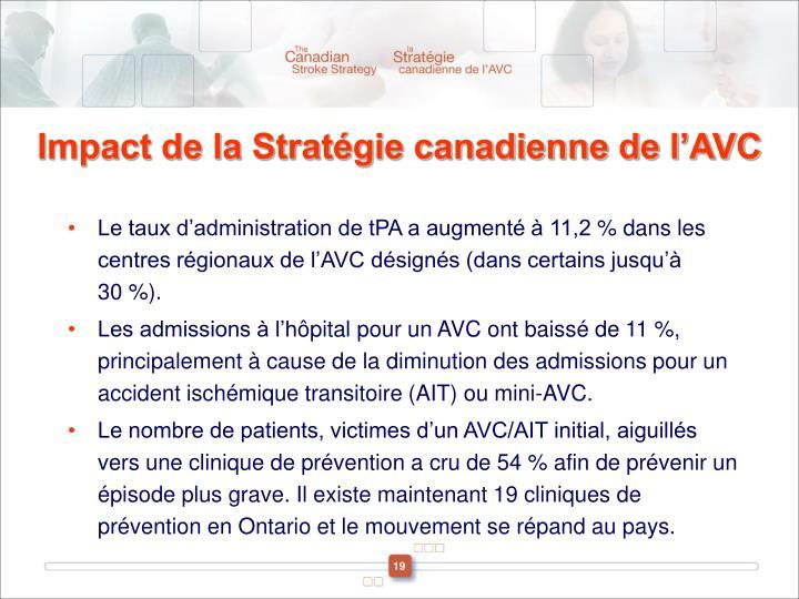 Impact de la Stratégie canadienne de l'AVC