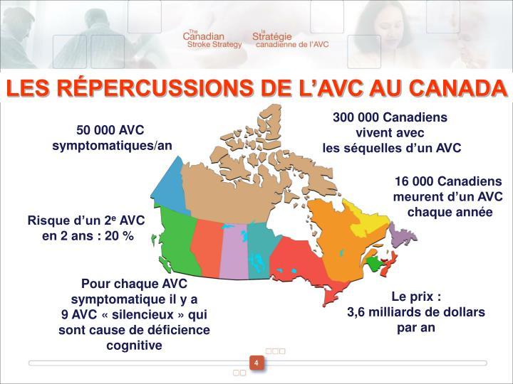 LES RÉPERCUSSIONS DE L'AVC AU CANADA