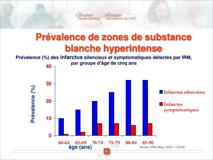 Prévalence de zones de substance blanche hyperintense