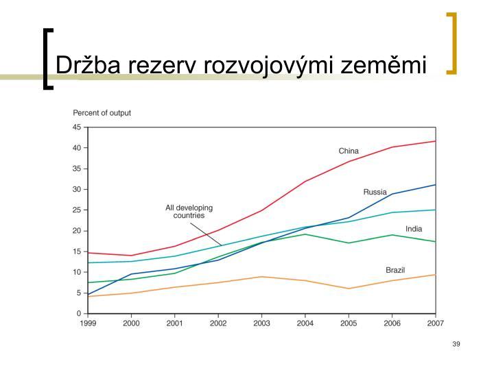 Držba rezerv rozvojovými zeměmi