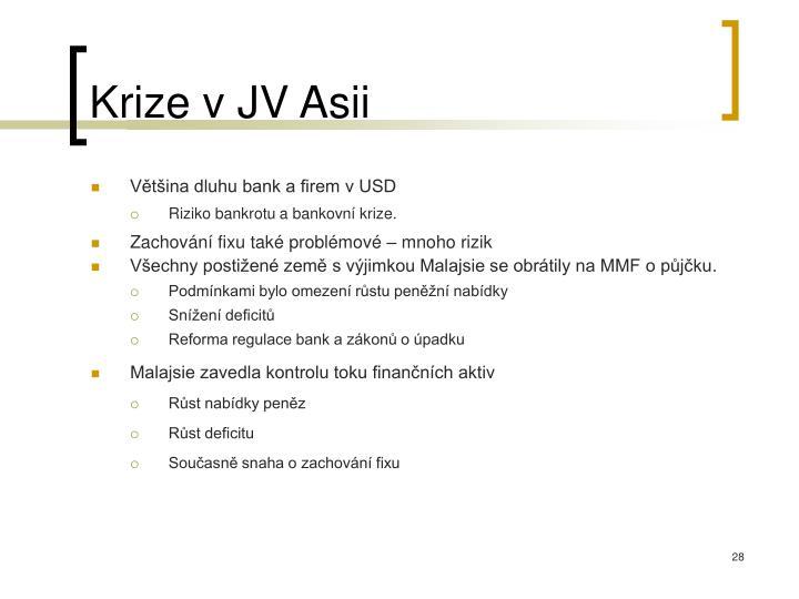 Krize v JV Asii