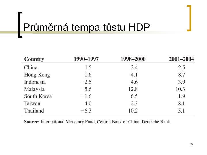 Průměrná tempa tůstu HDP