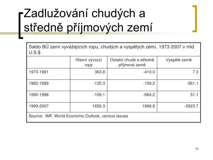 Zadlužování chudých a středně příjmových zemí