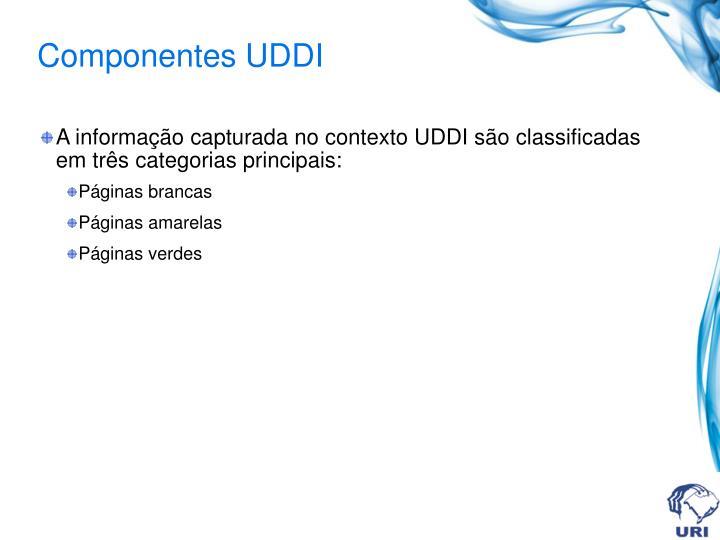 Componentes UDDI