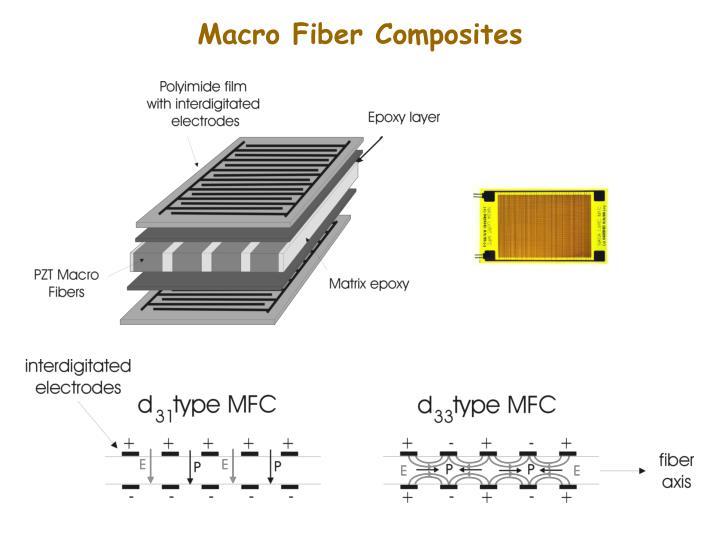 Macro Fiber Composites