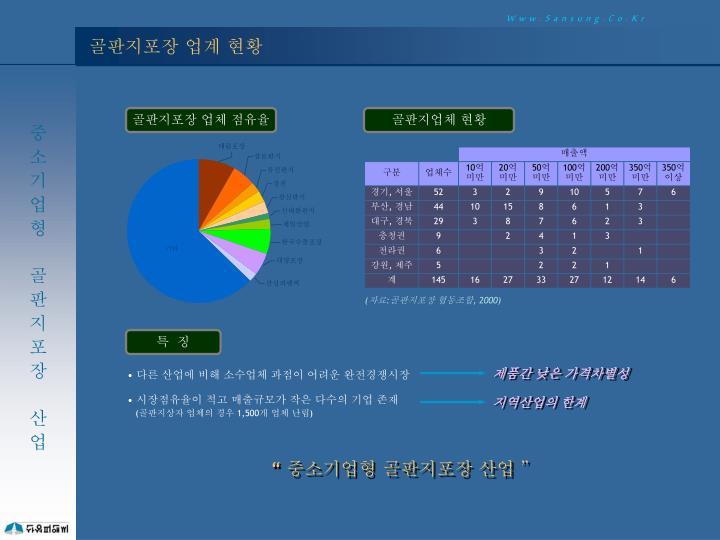 골판지포장 업체 점유율