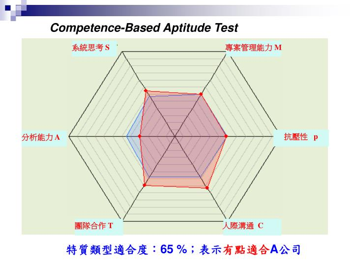 Competence-Based