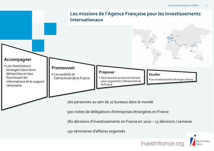 Les missions de l'Agence Française pour les Investissements Internationaux