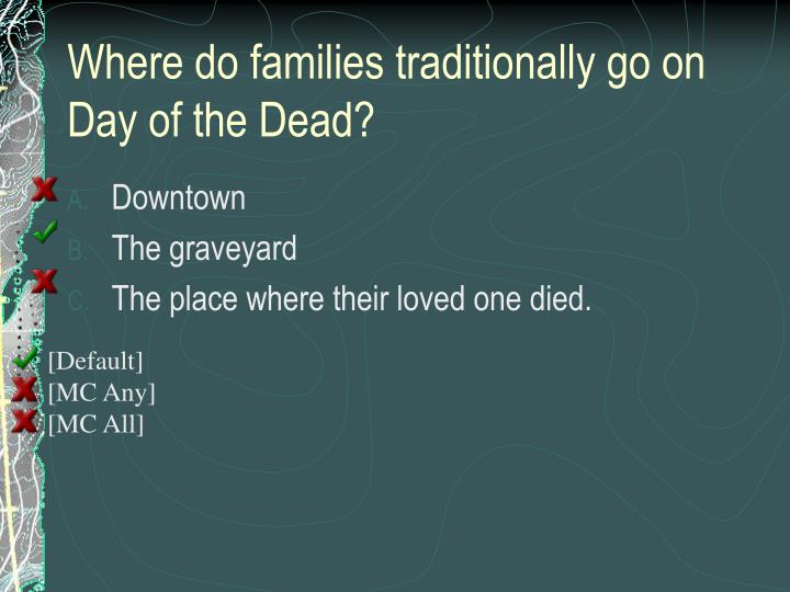 Where do families traditionally go on Day of the Dead?