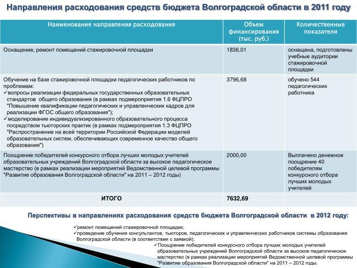 Направления расходования средств бюджета Волгоградской области в 2011 году