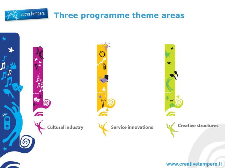 Three programme theme areas