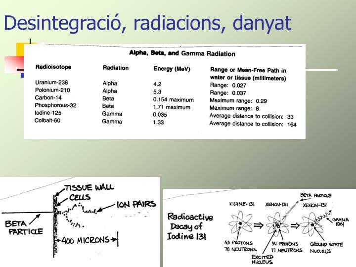 Desintegració, radiacions, danyat