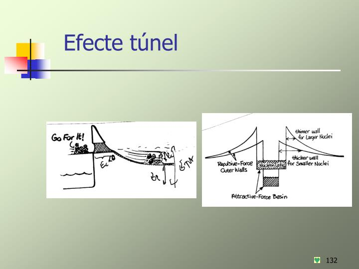 Efecte túnel