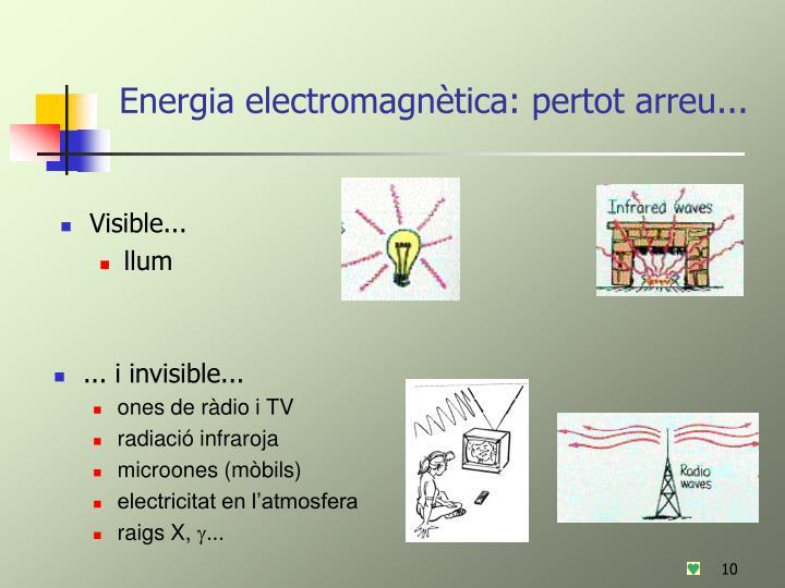 Energia electromagnètica: