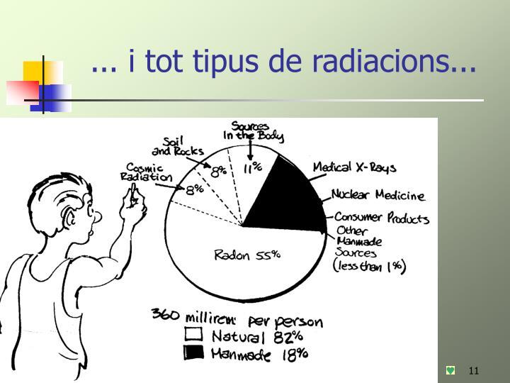 ... i tot tipus de radiacions...