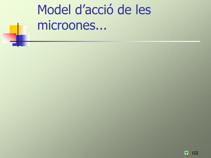 Model d'acció de les microones...