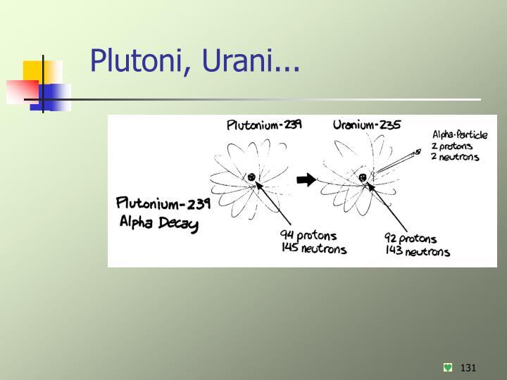Plutoni, Urani...