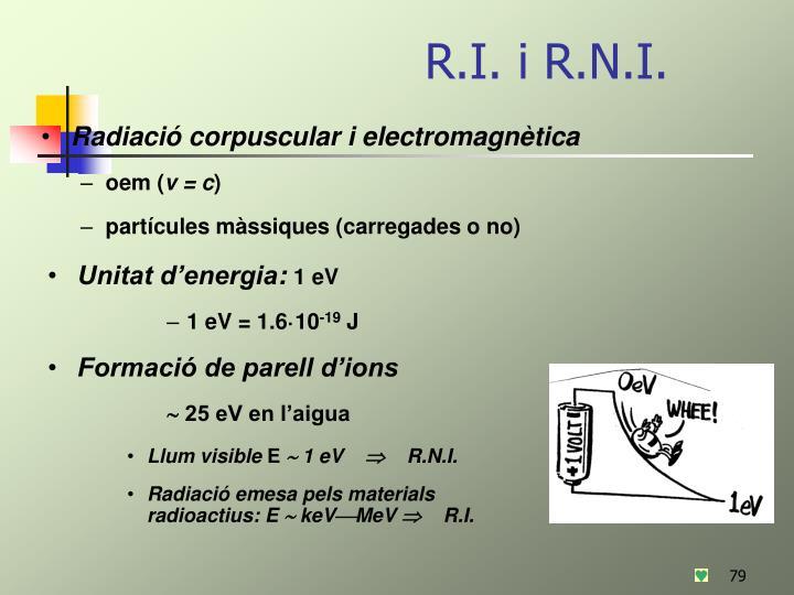 R.I. i R.N.I.