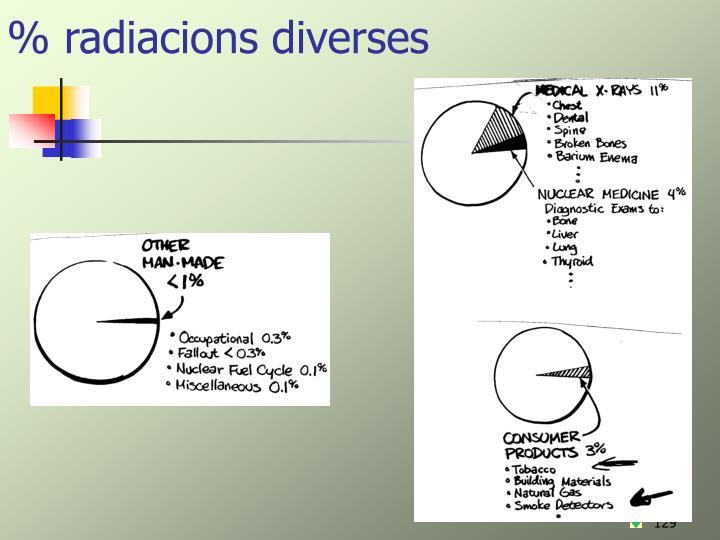 % radiacions diverses