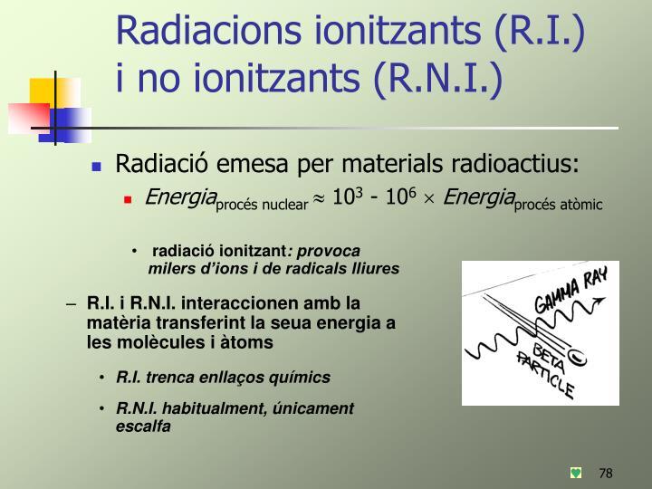 Radiacions ionitzants (R.I.) i no ionitzants (R.N.I.)