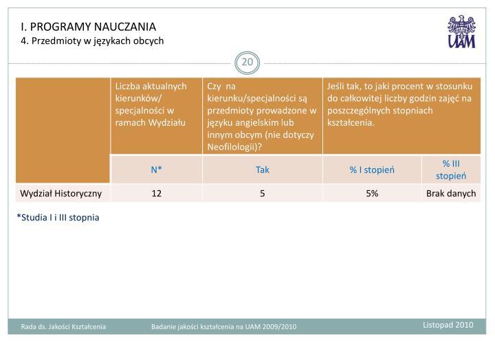 I. PROGRAMY NAUCZANIA