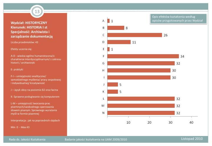 Opis efektów kształcenia według opisów przygotowanych przez Wydział