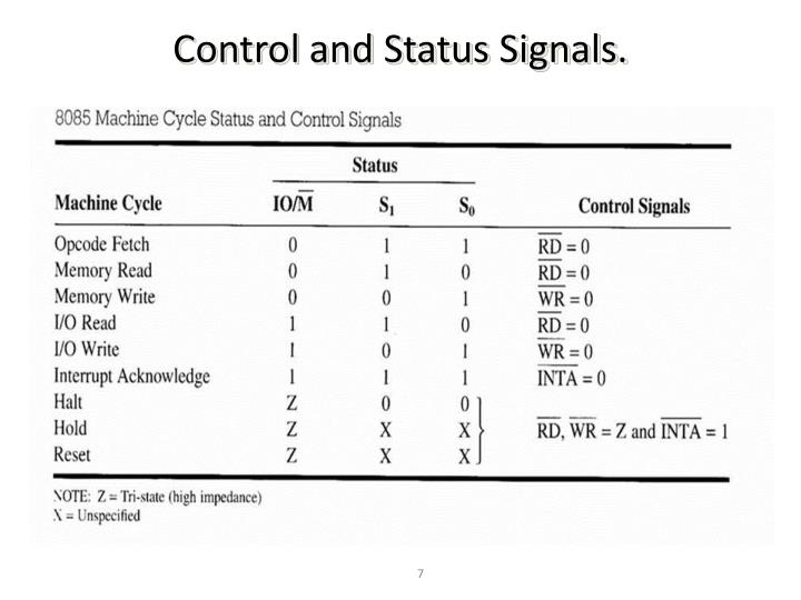 Control and Status Signals.