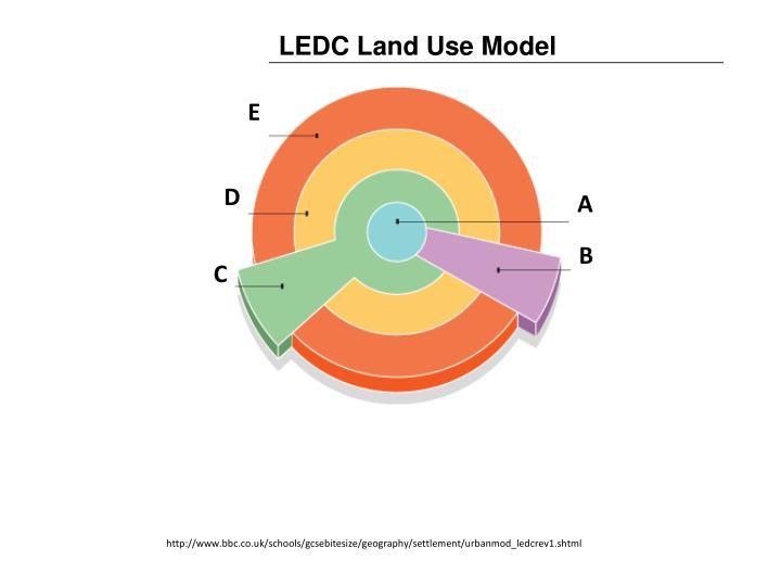 LEDC Land Use Model