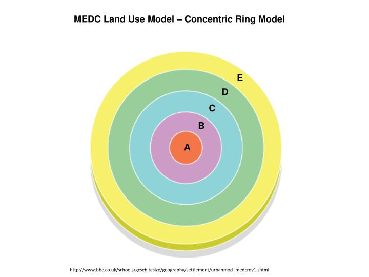MEDC Land Use Model – Concentric Ring Model