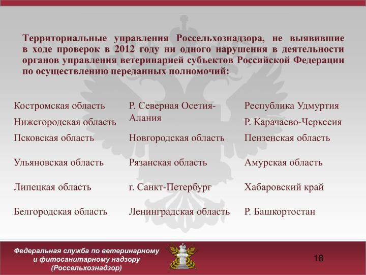 Территориальные управления Россельхознадзора, не выявившие