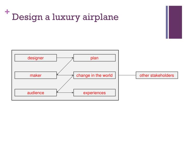 Design a luxury airplane