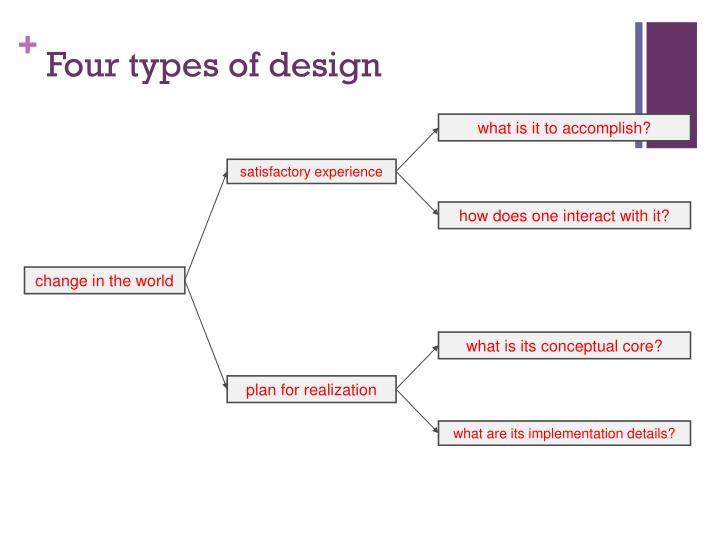 Four types of design