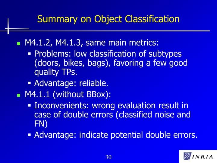 Summary on Object Classification
