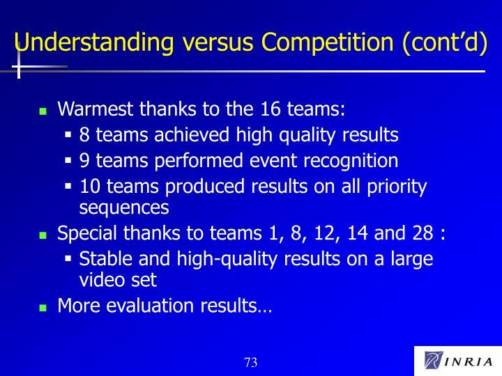 Understanding versus Competition (cont'd)