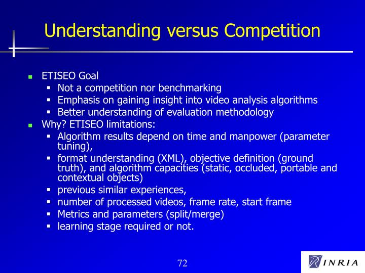 Understanding versus Competition