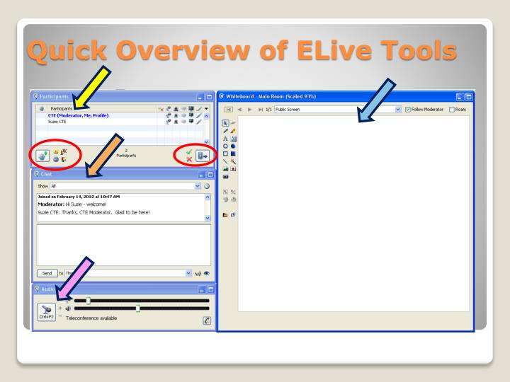 Quick overview of elive tools
