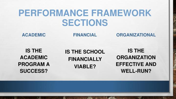 Performance framework sections