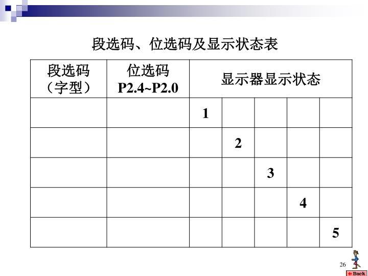 段选码、位选码及显示状态表