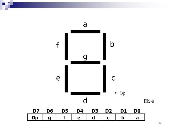 D7     D6      D5      D4      D3     D2      D1     D0