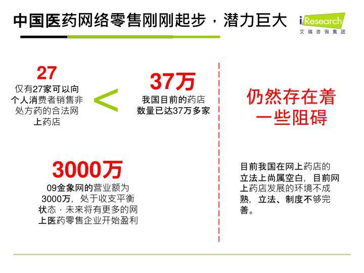 中国医药网络零售刚刚起步,潜力巨大