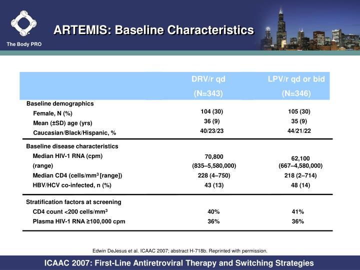 ARTEMIS: Baseline Characteristics
