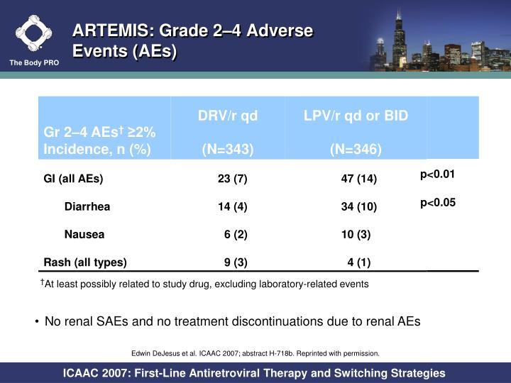 ARTEMIS: Grade 2