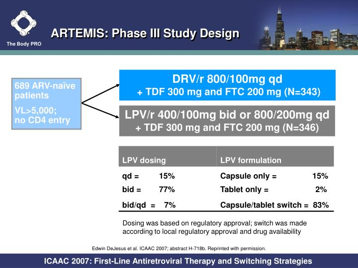 ARTEMIS: Phase III Study Design