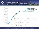 artemis viral load 50 copies ml to week 48 itt tlovr